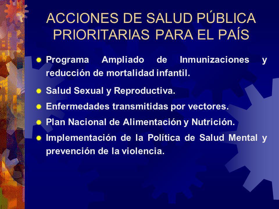 ACCIONES DE SALUD PÚBLICA PRIORITARIAS PARA EL PAÍS Programa Ampliado de Inmunizaciones y reducción de mortalidad infantil.