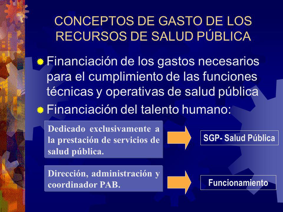 CONCEPTOS DE GASTO DE LOS RECURSOS DE SALUD PÚBLICA Financiación de los gastos necesarios para el cumplimiento de las funciones técnicas y operativas de salud pública Financiación del talento humano: Dedicado exclusivamente a la prestación de servicios de salud pública.