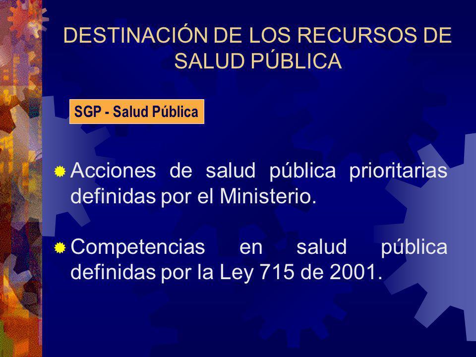 DESTINACIÓN DE LOS RECURSOS DE SALUD PÚBLICA Acciones de salud pública prioritarias definidas por el Ministerio.