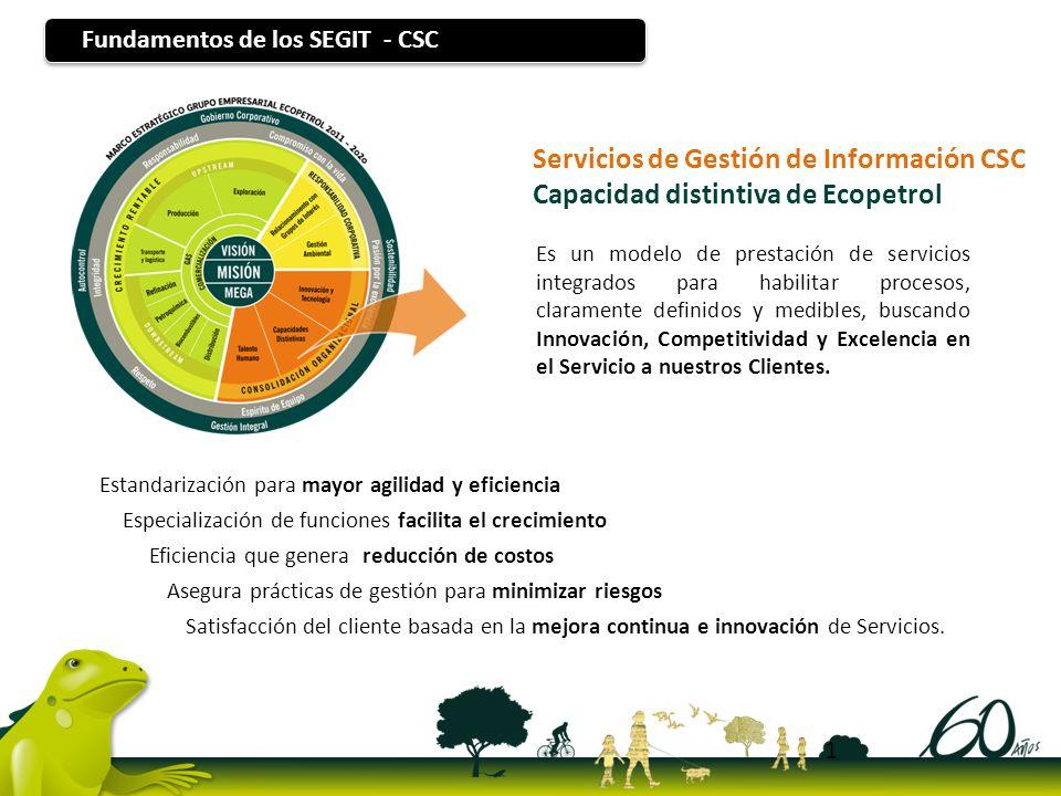 Servicios de Gestión de Información CSC Capacidad distintiva de Ecopetrol 1 Estandarización para mayor agilidad y eficiencia Especialización de funcio