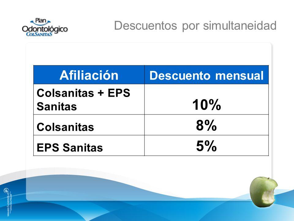 Beneficios de la afiliación Descuentos por simultaneidad Afiliación Descuento mensual Colsanitas + EPS Sanitas 10% Colsanitas 8% EPS Sanitas 5%