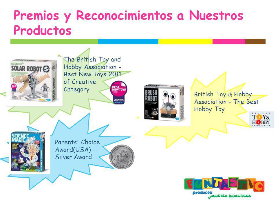 Líneas de Producto Robots Dinosaurios Arqueología Astronomía y ciencia Bailarinas y Princesas Moldear y pintar Piñatas