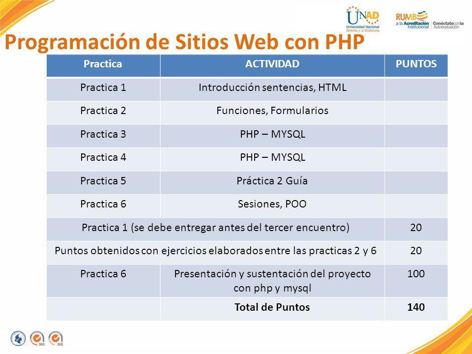 Programación de Sitios Web con PHP PracticaACTIVIDADPUNTOS Practica 1Introducción sentencias, HTML Practica 2Funciones, Formularios Practica 3PHP – MY