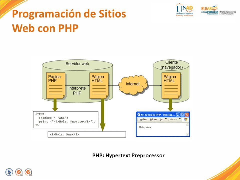 Programación de Sitios Web con PHP PHP: Hypertext Preprocessor