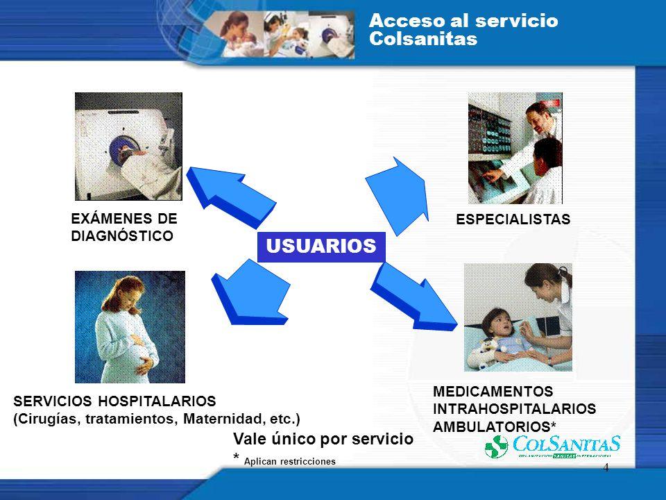 4 Acceso al servicio Colsanitas EXÁMENES DE DIAGNÓSTICO ESPECIALISTAS SERVICIOS HOSPITALARIOS (Cirugías, tratamientos, Maternidad, etc.) MEDICAMENTOS