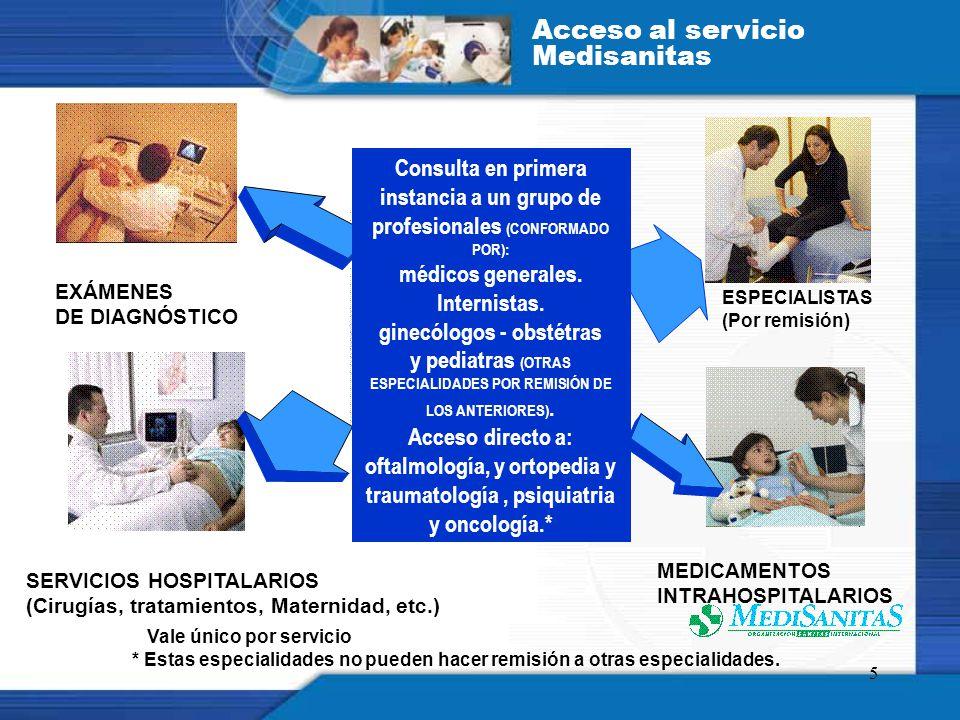 5 SERVICIOS HOSPITALARIOS (Cirugías, tratamientos, Maternidad, etc.) MEDICAMENTOS INTRAHOSPITALARIOS ESPECIALISTAS (Por remisión) EXÁMENES DE DIAGNÓST
