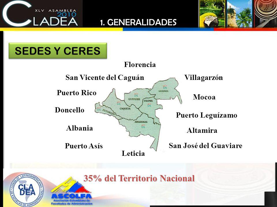Florencia San Vicente del Caguán Puerto Rico Mocoa Puerto Asís San José del Guaviare Leticia Doncello Albania Villagarzón Altamira 35% del Territorio