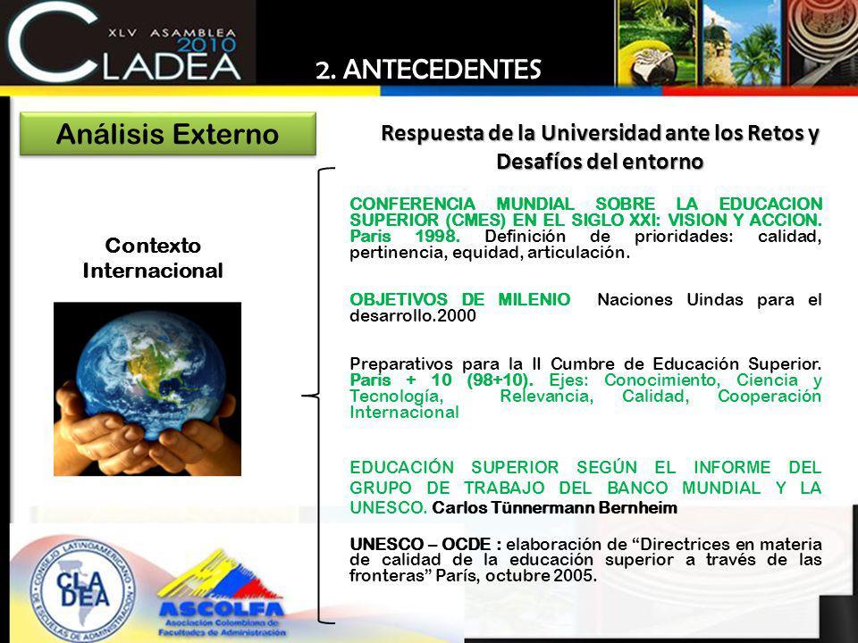 Análisis Externo Contexto Internacional CONFERENCIA MUNDIAL SOBRE LA EDUCACION SUPERIOR (CMES) EN EL SIGLO XXI: VISION Y ACCION. Paris 1998. Definició