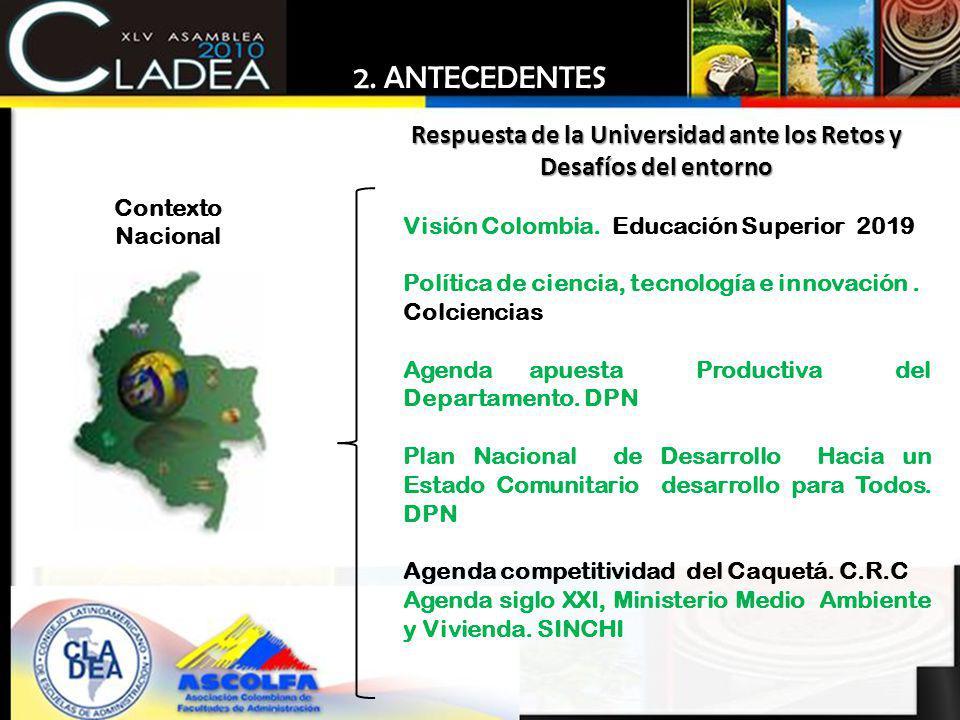 Visión Colombia. Educación Superior 2019 Política de ciencia, tecnología e innovación. Colciencias Agenda apuesta Productiva del Departamento. DPN Pla