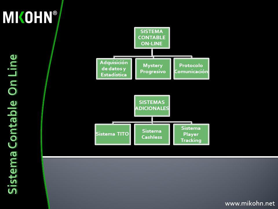 www.mikohn.net SISTEMA CONTABLE ON-LINE Adquisición de datos y Estadística Mystery Progresivo Protocolo Comunicación SISTEMAS ADICIONALES Sistema TITO