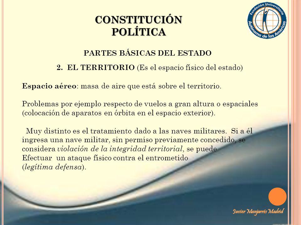 CONSTITUCIÓN POLÍTICA PARTES BÁSICAS DEL ESTADO 2. EL TERRITORIO (Es el espacio físico del estado) Espacio aéreo : masa de aire que está sobre el terr