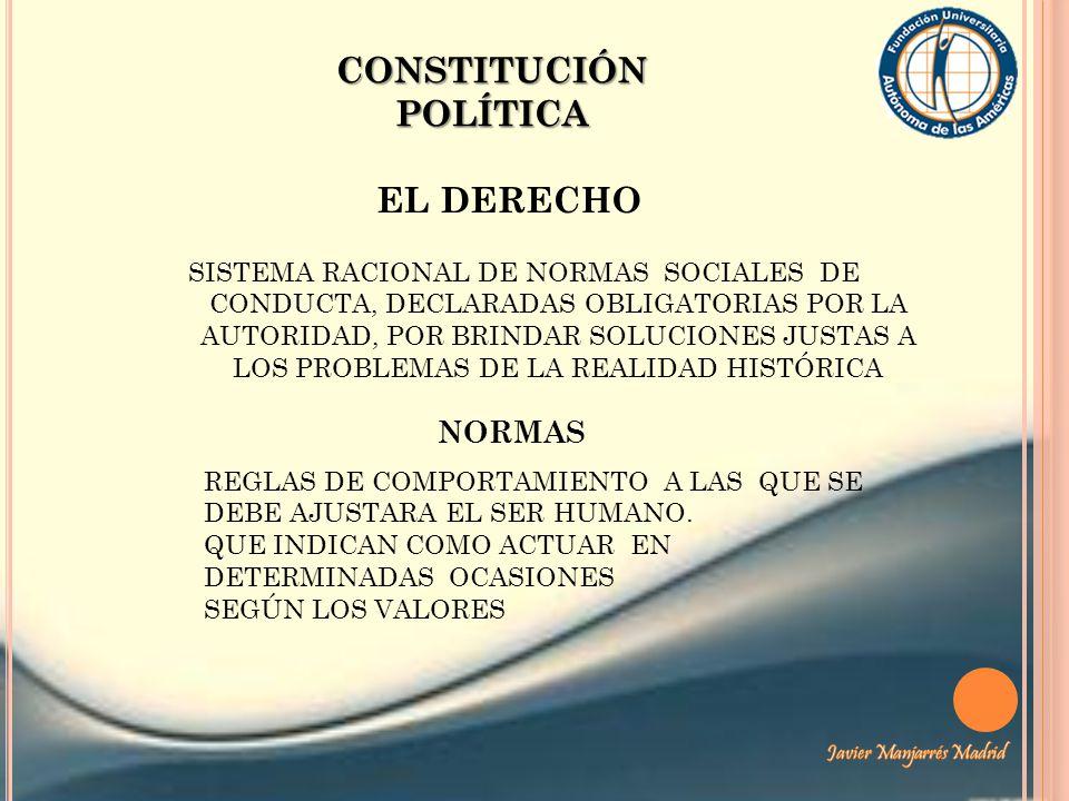 CONSTITUCIÓN POLÍTICA EL DERECHO SISTEMA RACIONAL DE NORMAS SOCIALES DE CONDUCTA, DECLARADAS OBLIGATORIAS POR LA AUTORIDAD, POR BRINDAR SOLUCIONES JUS