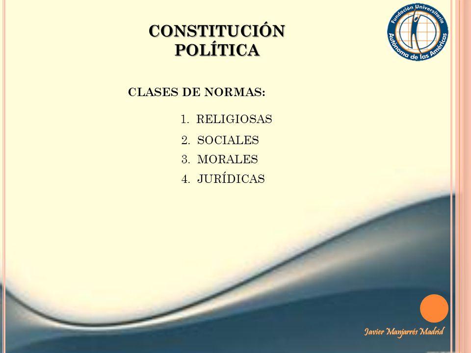 CONSTITUCIÓN POLÍTICA CLASES DE NORMAS: 1. RELIGIOSAS 3. MORALES 2. SOCIALES 4. JURÍDICAS