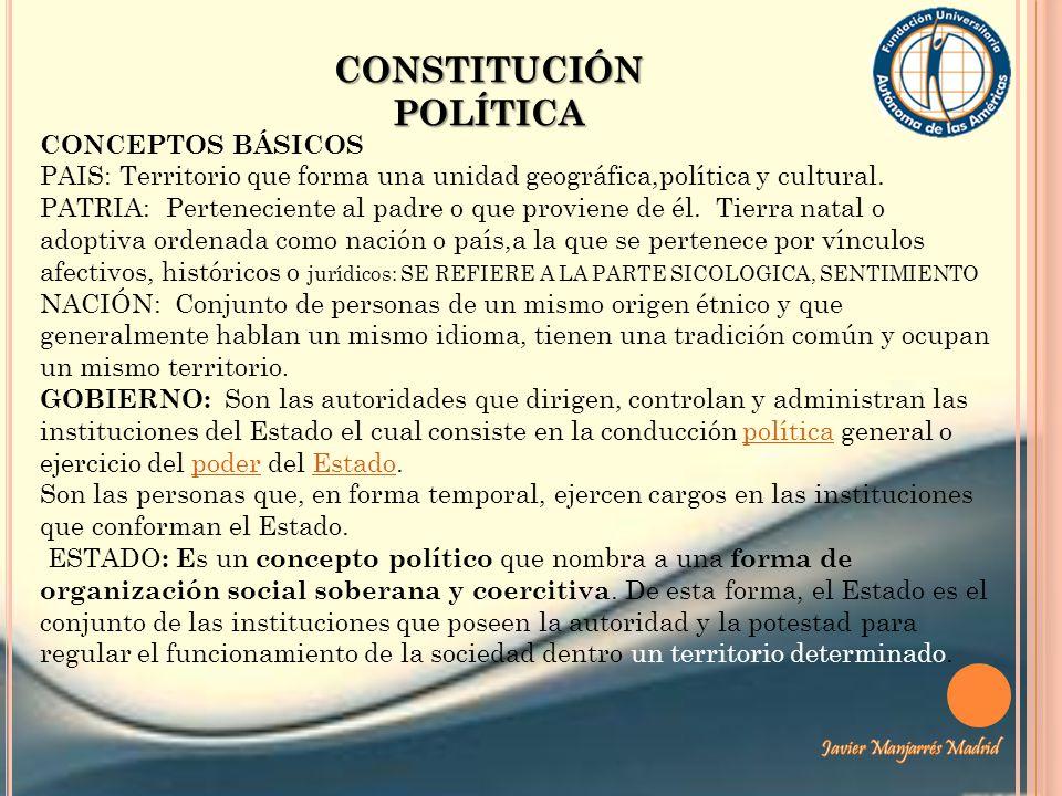 CONSTITUCIÓN POLÍTICA CONCEPTOS BÁSICOS PAIS: Territorio que forma una unidad geográfica,política y cultural. PATRIA: Perteneciente al padre o que pro