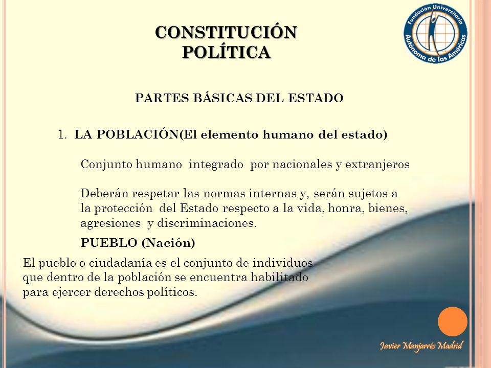 CONSTITUCIÓN POLÍTICA PARTES BÁSICAS DEL ESTADO 1. LA POBLACIÓN(El elemento humano del estado) Conjunto humano integrado por nacionales y extranjeros