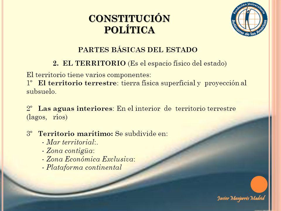 CONSTITUCIÓN POLÍTICA PARTES BÁSICAS DEL ESTADO 2. EL TERRITORIO (Es el espacio físico del estado) El territorio tiene varios componentes: 1º El terri