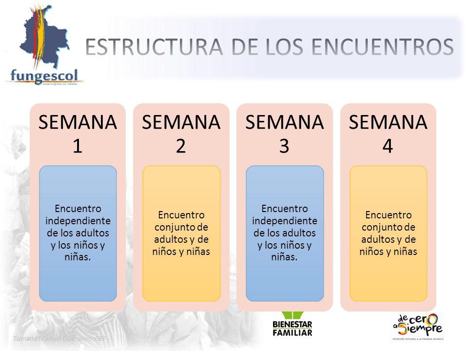 Tomado Manual Operativo ICBF SEMANA 1 Encuentro independiente de los adultos y los niños y niñas. SEMANA 2 Encuentro conjunto de adultos y de niños y