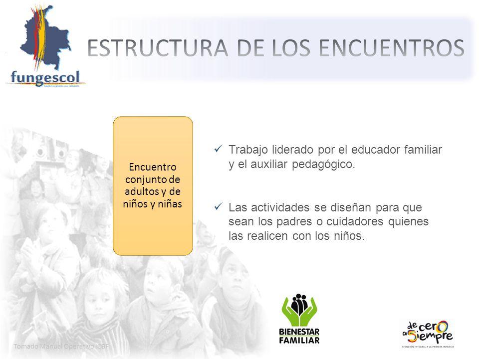 Tomado Manual Operativo ICBF Trabajo liderado por el educador familiar y el auxiliar pedagógico. Las actividades se diseñan para que sean los padres o