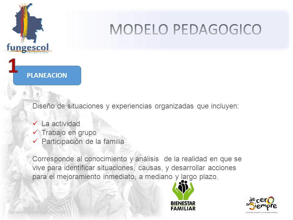 Tomado Manual Operativo ICBF Diseño de situaciones y experiencias organizadas que incluyen: La actividad Trabajo en grupo Participación de la familia