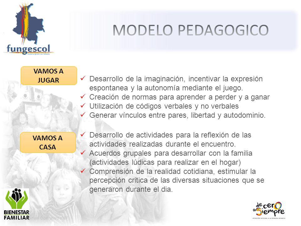 Tomado Manual Operativo ICBF Desarrollo de la imaginación, incentivar la expresión espontanea y la autonomía mediante el juego. Creación de normas par