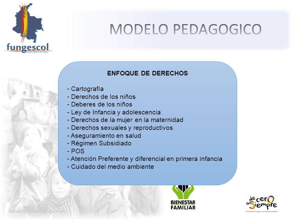Tomado Manual Operativo ICBF ENFOQUE DE DERECHOS - Cartografía - Derechos de los niños - Deberes de los niños - Ley de Infancia y adolescencia - Derec