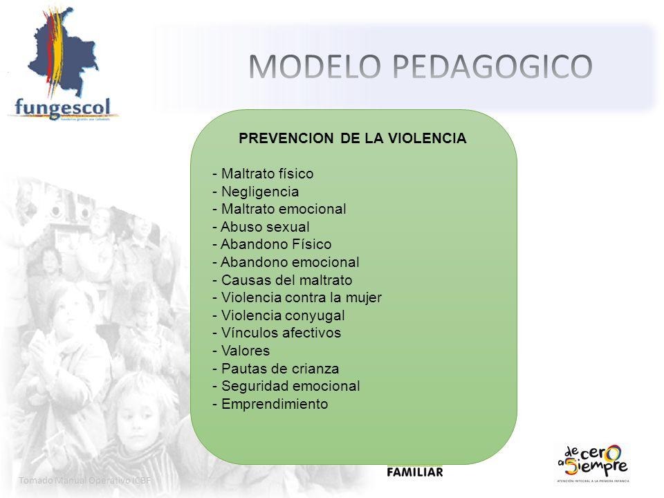 Tomado Manual Operativo ICBF PREVENCION DE LA VIOLENCIA - Maltrato físico - Negligencia - Maltrato emocional - Abuso sexual - Abandono Físico - Abando