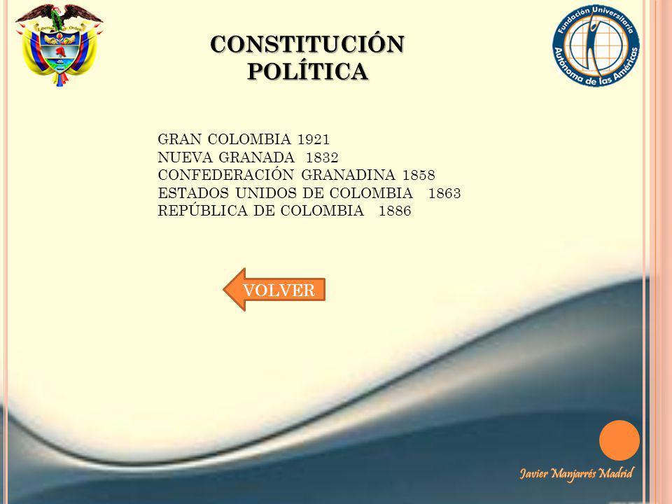 CONSTITUCIÓN POLÍTICA GRAN COLOMBIA 1921 NUEVA GRANADA 1832 CONFEDERACIÓN GRANADINA 1858 ESTADOS UNIDOS DE COLOMBIA 1863 REPÚBLICA DE COLOMBIA 1886 VO