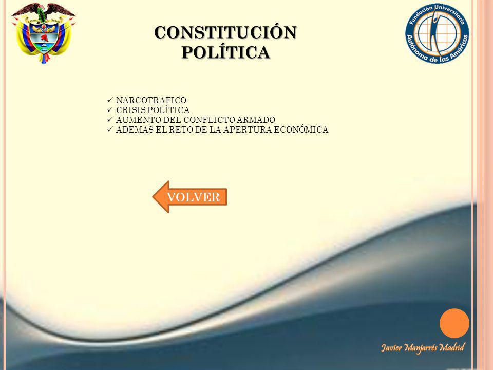 CONSTITUCIÓN POLÍTICA NARCOTRAFICO CRISIS POLÍTICA AUMENTO DEL CONFLICTO ARMADO ADEMAS EL RETO DE LA APERTURA ECONÓMICA VOLVER