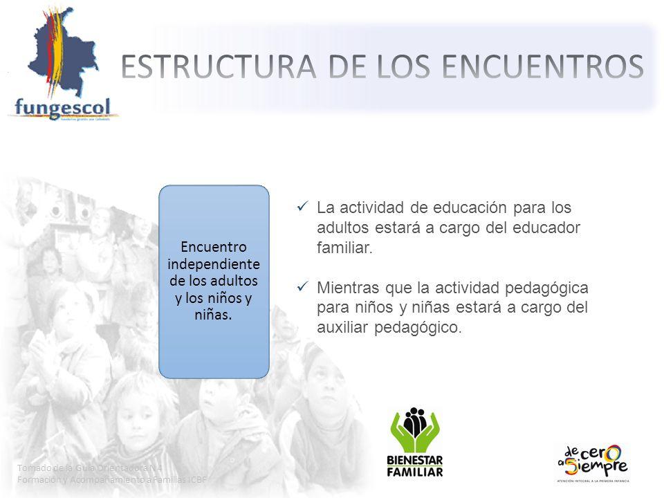 Tomado de la Guía Orientadora N 4 Formación y Acompañamiento a Familias ICBF Encuentro independiente de los adultos y los niños y niñas.