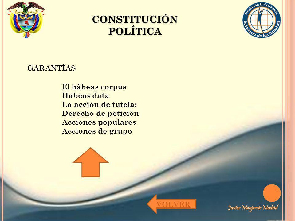 CONSTITUCIÓN POLÍTICA VOLVER GARANTÍAS El hábeas corpus Habeas data La acción de tutela: Derecho de petición Acciones populares Acciones de grupo
