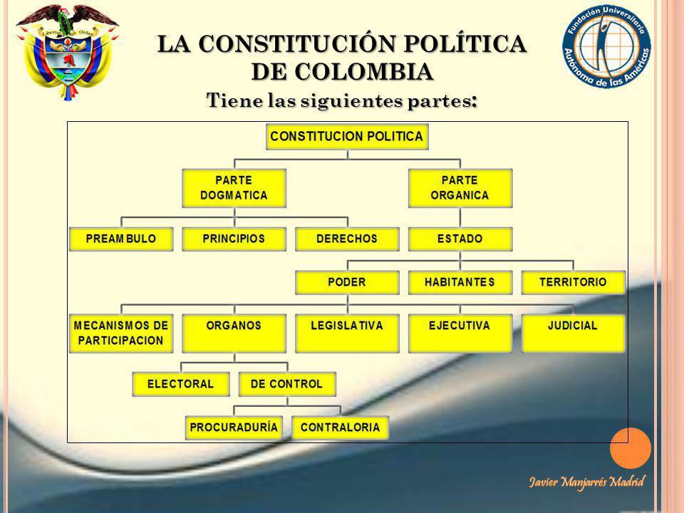 LA CONSTITUCIÓN POLÍTICA DE COLOMBIA Tiene las siguientes partes :