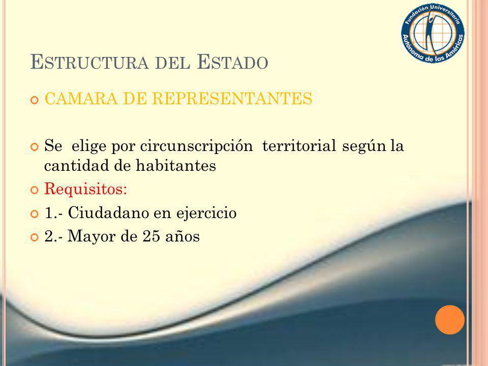 E STRUCTURA DEL E STADO CAMARA DE REPRESENTANTES Se elige por circunscripción territorial según la cantidad de habitantes Requisitos: 1.- Ciudadano en