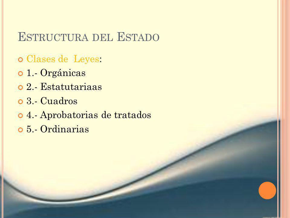 E STRUCTURA DEL E STADO Clases de Leyes: 1.- Orgánicas 2.- Estatutariaas 3.- Cuadros 4.- Aprobatorias de tratados 5.- Ordinarias
