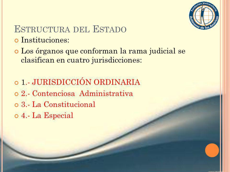 E STRUCTURA DEL E STADO Instituciones: Los órganos que conforman la rama judicial se clasifican en cuatro jurisdicciones: 1.- JURISDICCIÓN ORDINARIA 2