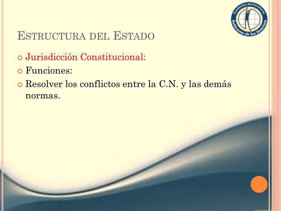 E STRUCTURA DEL E STADO Jurisdicción Constitucional: Funciones: Resolver los conflictos entre la C.N. y las demás normas.