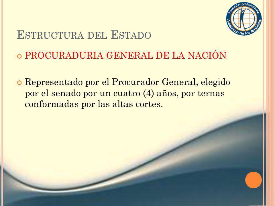 E STRUCTURA DEL E STADO PROCURADURIA GENERAL DE LA NACIÓN Representado por el Procurador General, elegido por el senado por un cuatro (4) años, por te