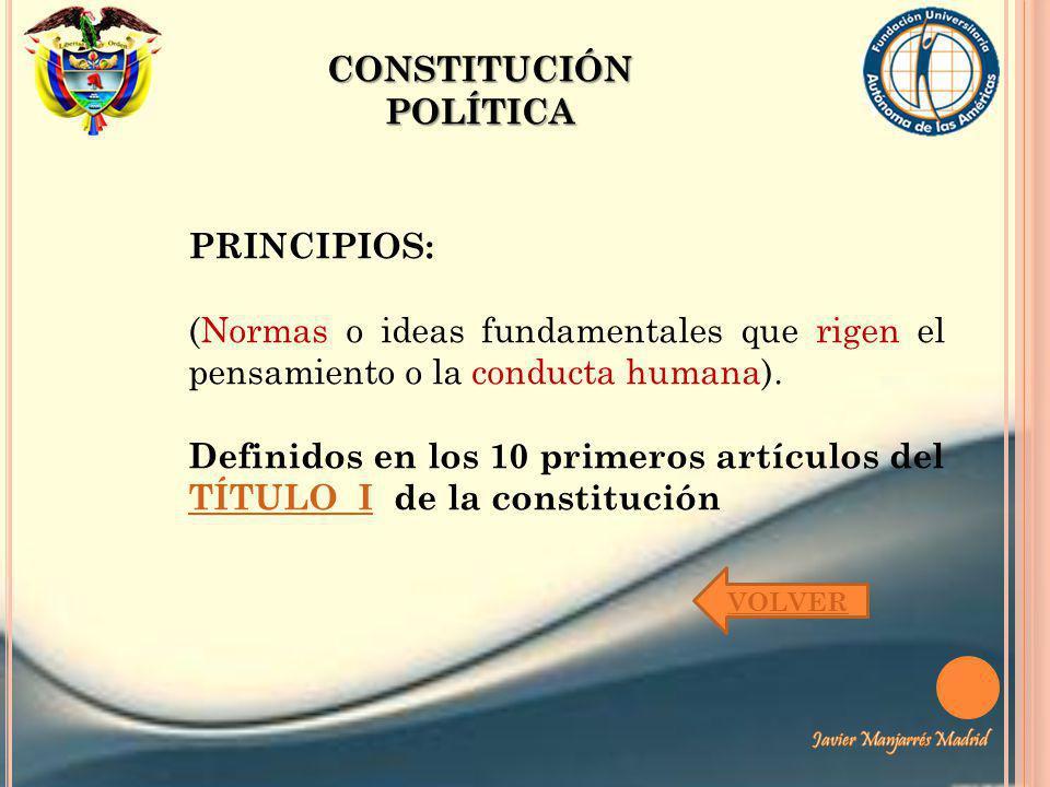 CONSTITUCIÓN POLÍTICA PRINCIPIOS: (Normas o ideas fundamentales que rigen el pensamiento o la conducta humana). Definidos en los 10 primeros artículos