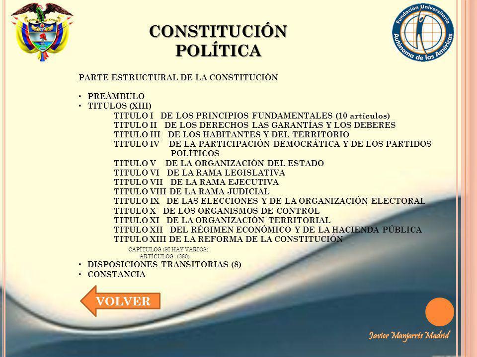 CONSTITUCIÓN POLÍTICA PARTE ESTRUCTURAL DE LA CONSTITUCIÓN PREÁMBULO TITULOS (XIII) TITULO I DE LOS PRINCIPIOS FUNDAMENTALES (10 artículos) TITULO II