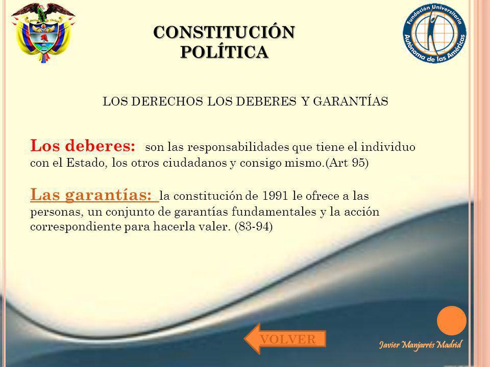 CONSTITUCIÓN POLÍTICA VOLVER LOS DERECHOS LOS DEBERES Y GARANTÍAS Los deberes: son las responsabilidades que tiene el individuo con el Estado, los otr