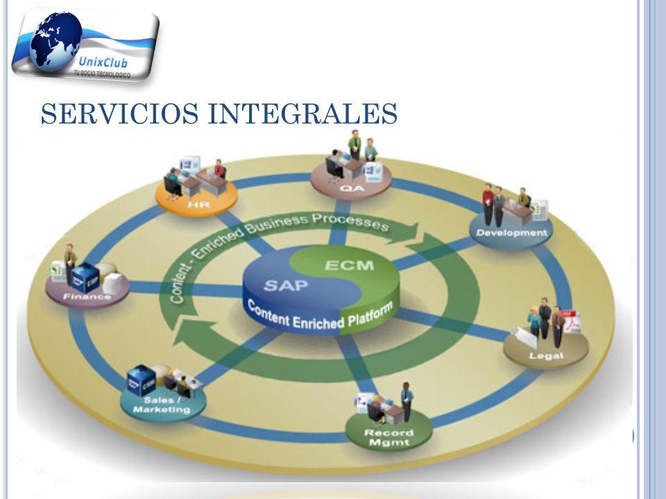 SOPORTE TECNOLOGICO UnixClub., en su división ECM Solutions cuenta en su departamento de soporte,con toda una gama de ingenieros certificados en Microsoft, Cisco, ECM-CIP, PMI, ITIL, Cissp los cuales están ubicados en la casa matriz en Cali con operaciones en ciudades como: Bogotá, Medellín, Barranquilla, Cartagena, Pereira, Manizales, Pasto, Bucaramanga, lo cual da garantía y certeza al implementar una solución de ECM, de igual forma todas sus metodologías se orientan bajo estándares PMI e ITIL de buen servicio y buen término de proyectos, complementando la mejor carta de presentación para una organización.