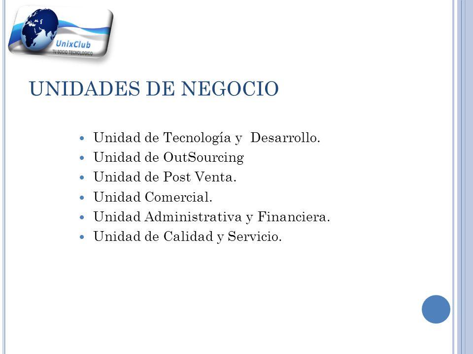 D IVISIÓN DE G ESTIÓN IT Es una división de la empresa UnixClub Corp. orientadas a satisfacer las necesidades de los clientes en la gestión empresaria
