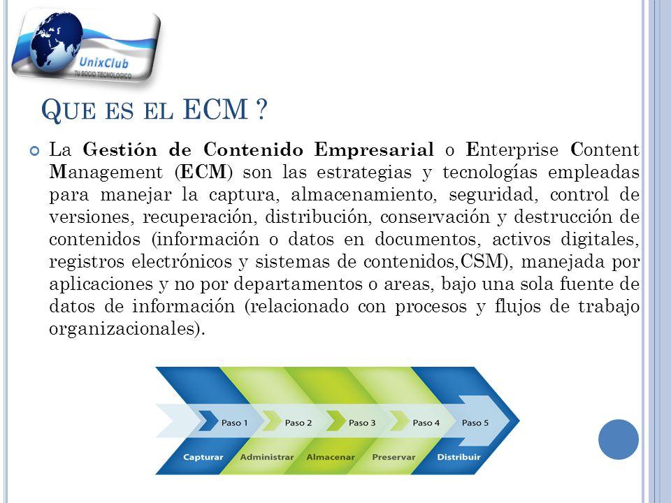 N UESTRAS D IVISIONES E MPRESARIALES DIVISION DE ECM SOLUTIONS (Enterprise Content Management ECM ).