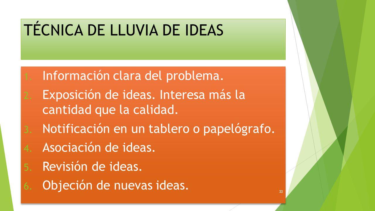 TÉCNICA DE LLUVIA DE IDEAS 1. Información clara del problema. 2. Exposición de ideas. Interesa más la cantidad que la calidad. 3. Notificación en un t