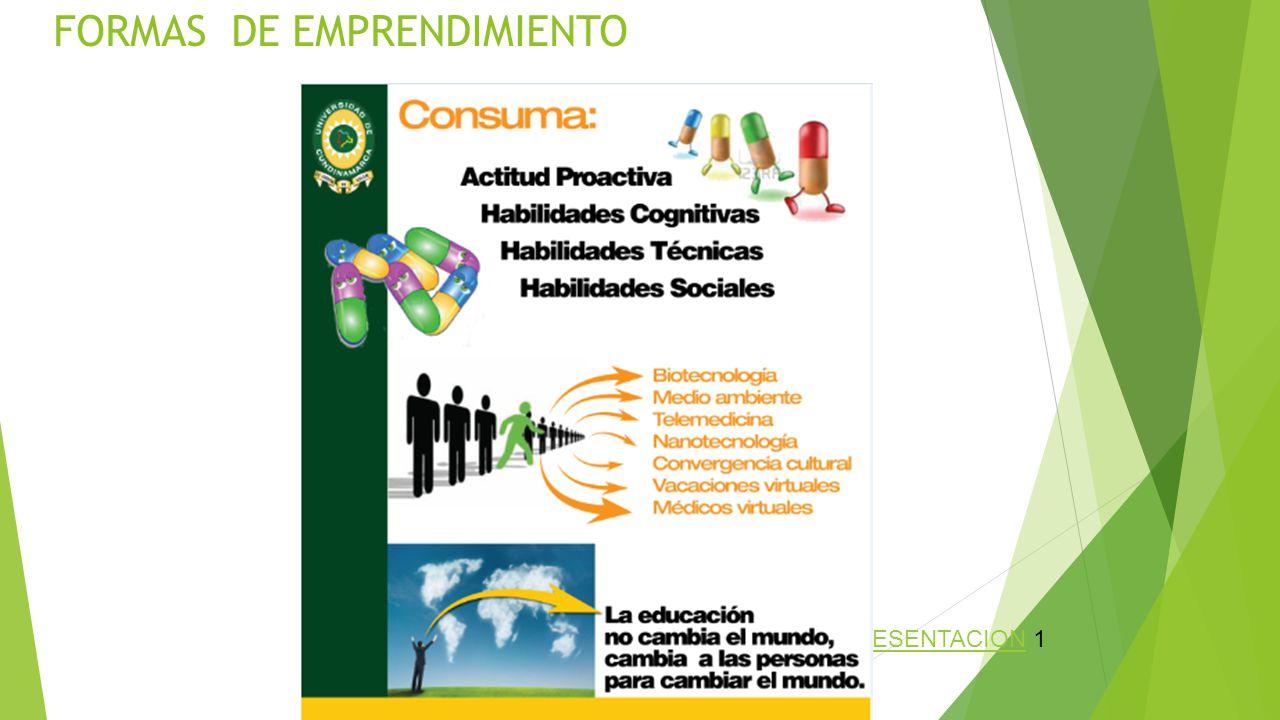FORMAS DE EMPRENDIMIENTO PRESENTACIONPRESENTACION 1