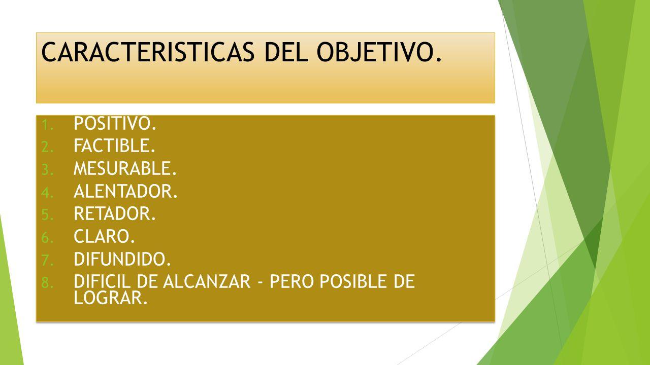 CARACTERISTICAS DEL OBJETIVO. 1. POSITIVO. 2. FACTIBLE. 3. MESURABLE. 4. ALENTADOR. 5. RETADOR. 6. CLARO. 7. DIFUNDIDO. 8. DIFICIL DE ALCANZAR - PERO