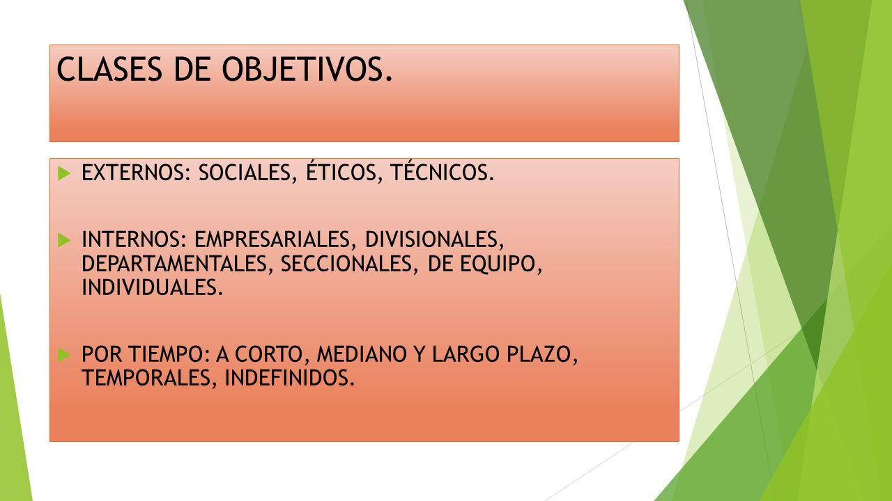 CLASES DE OBJETIVOS. EXTERNOS: SOCIALES, ÉTICOS, TÉCNICOS. INTERNOS: EMPRESARIALES, DIVISIONALES, DEPARTAMENTALES, SECCIONALES, DE EQUIPO, INDIVIDUALE
