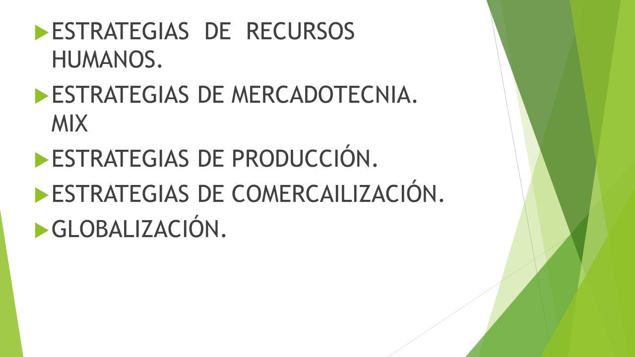 ESTRATEGIAS DE RECURSOS HUMANOS. ESTRATEGIAS DE MERCADOTECNIA. MIX ESTRATEGIAS DE PRODUCCIÓN. ESTRATEGIAS DE COMERCAILIZACIÓN. GLOBALIZACIÓN.