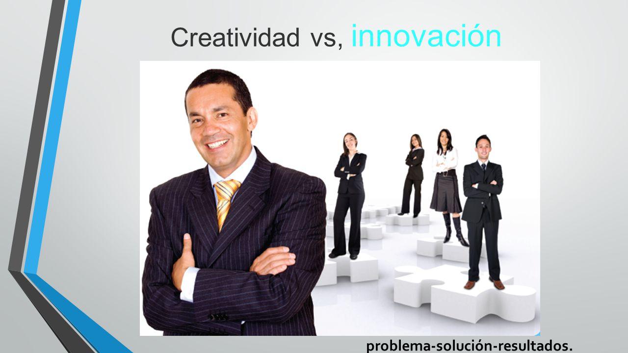Creatividad vs, innovación problema-solución-resultados.