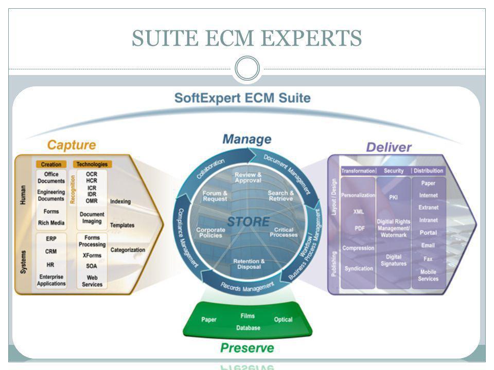 SUITE ECM EXPERTS