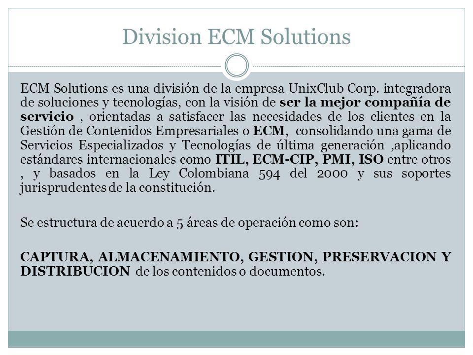 Division ECM Solutions ECM Solutions es una división de la empresa UnixClub Corp.
